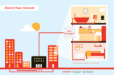 Delivering better outcomes from heat networks