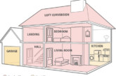 Fire building regulations — are you up to date?
