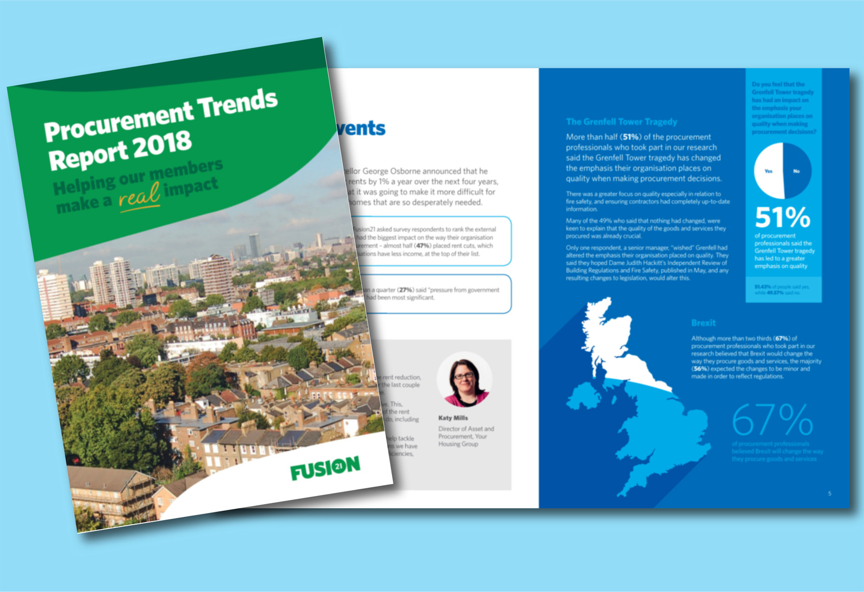 Fusion21 launches survey to uncover procurement trends