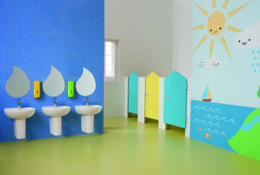 Ideal Standard | Annex 2A and school washrooms