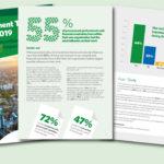 Fusion21 launches its 2020 Procurement Trends Survey