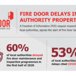 Councils report delays to planned fire door maintenance and replacement